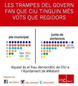 Infografia: PSC Mataró