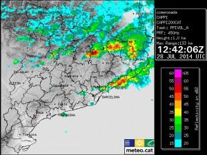 Imatge radar | Font: SMC